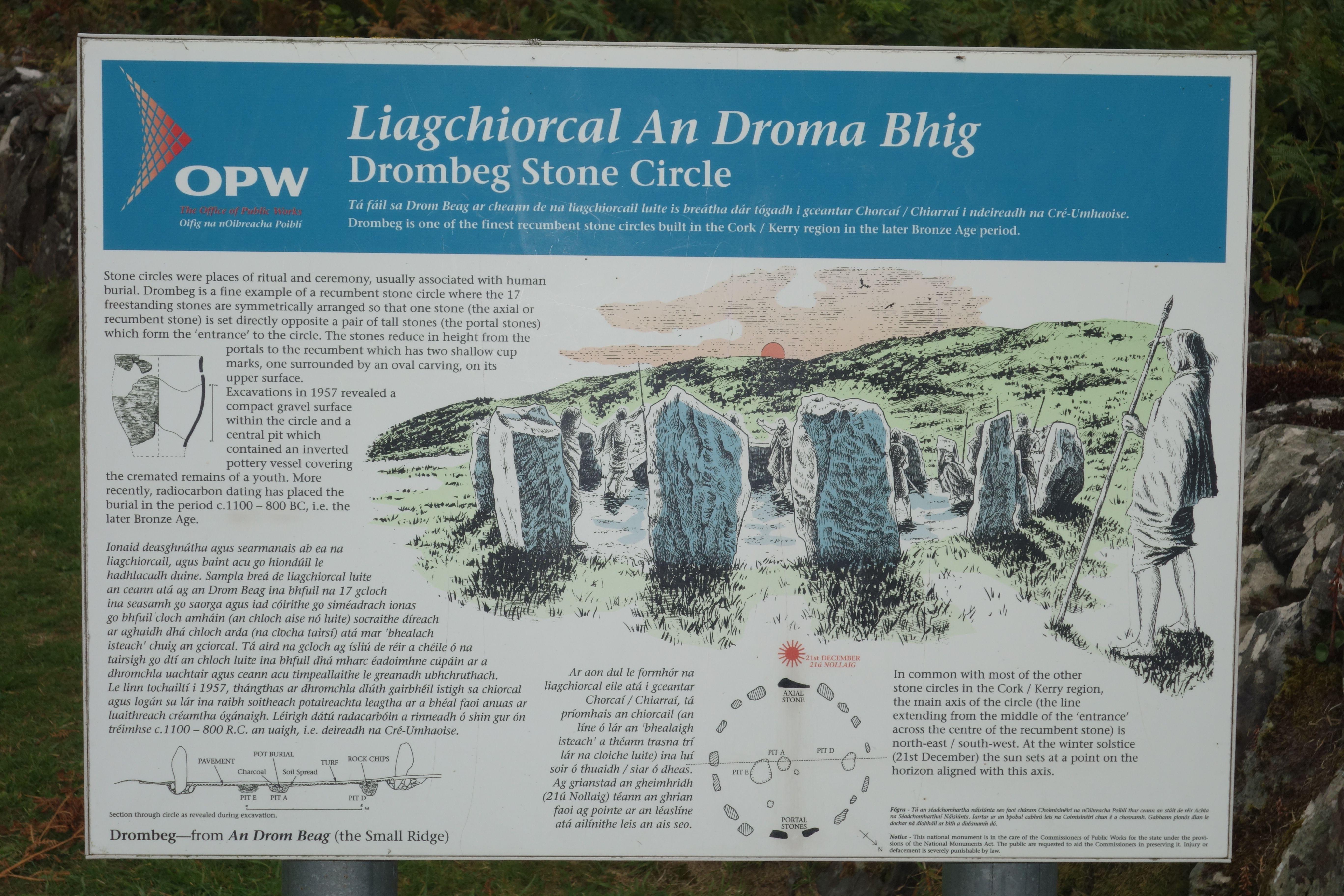 Figure 10. Drombeg Stone Circle sign (1)